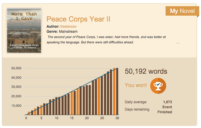Graph from NaNoWriMo